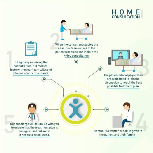 Home consultation2-01