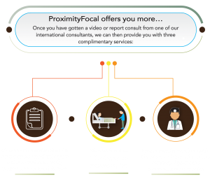 ProximityFocal offers you more services